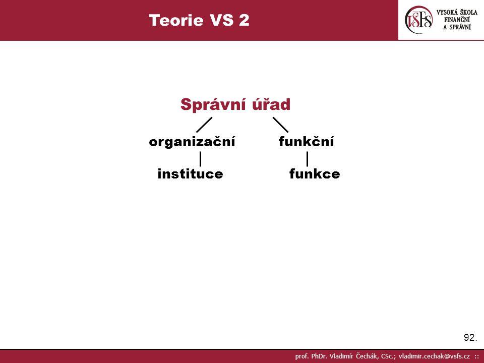 Teorie VS 2 Správní úřad organizační funkční instituce funkce