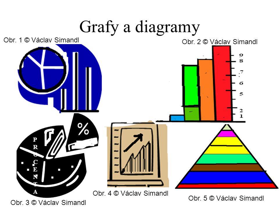Grafy a diagramy Obr. 1 © Václav Simandl Obr. 2 © Václav Simandl