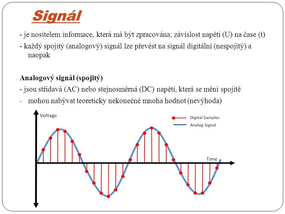Signál - je nositelem informace, která má být zpracována; závislost napětí (U) na čase (t)