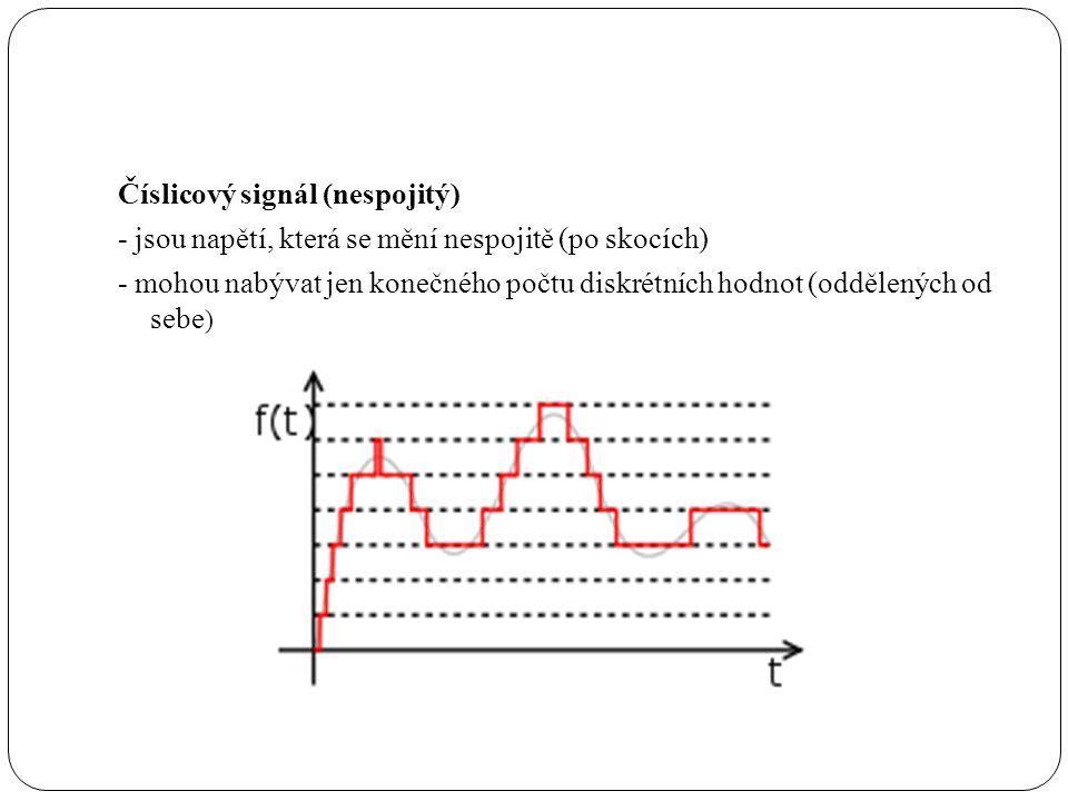 Číslicový signál (nespojitý)