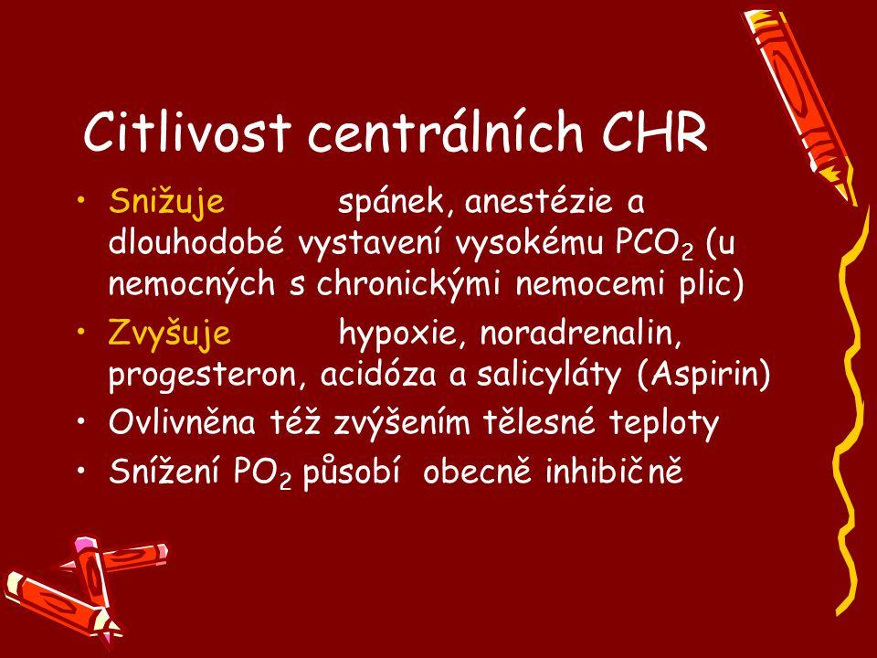 Citlivost centrálních CHR