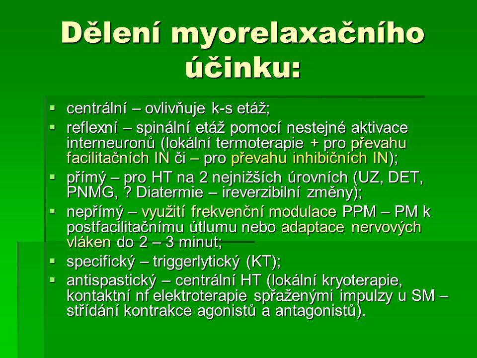 Dělení myorelaxačního účinku: