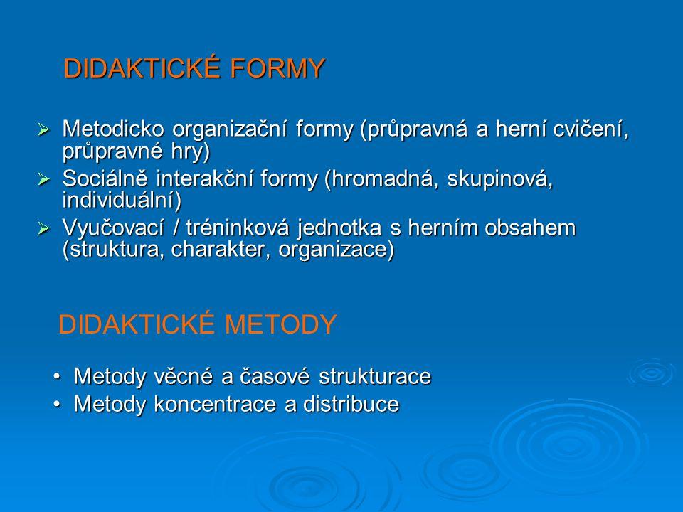 DIDAKTICKÉ FORMY DIDAKTICKÉ METODY