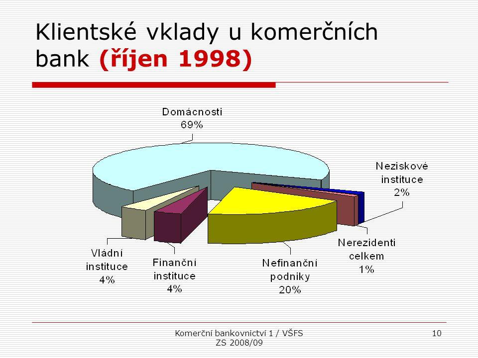 Klientské vklady u komerčních bank (říjen 1998)