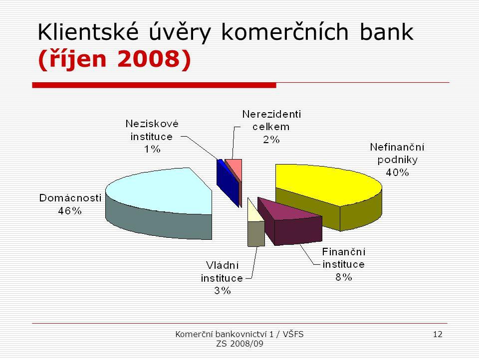 Klientské úvěry komerčních bank (říjen 2008)