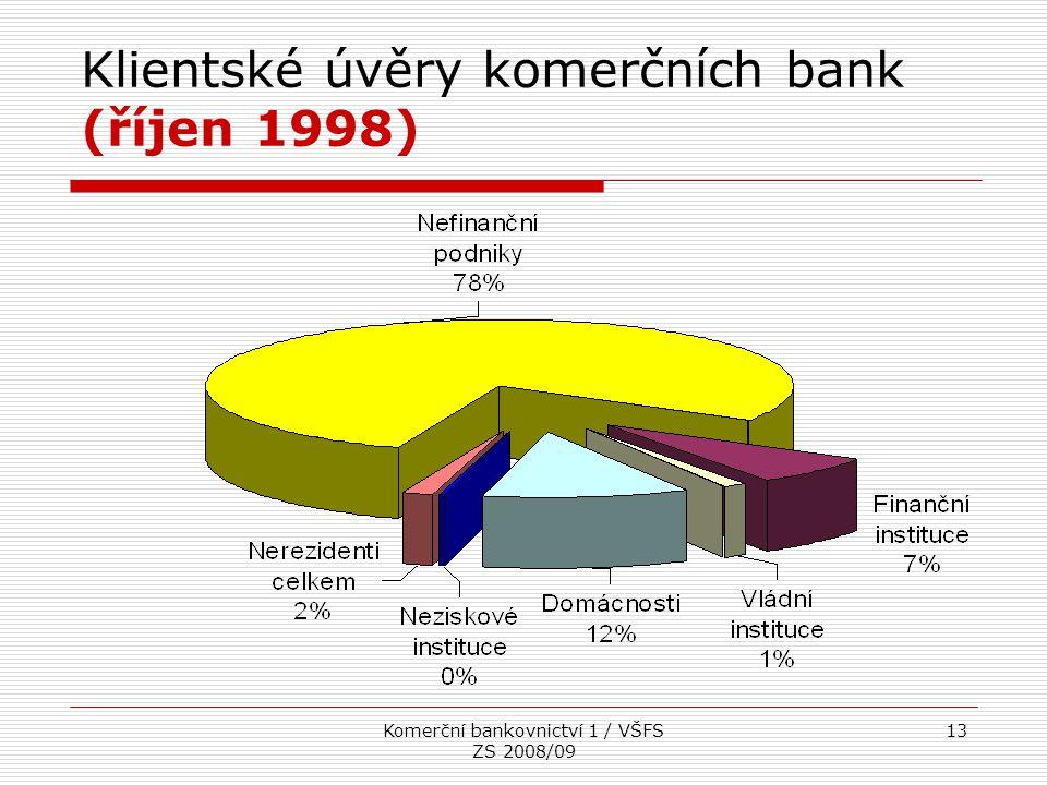 Klientské úvěry komerčních bank (říjen 1998)