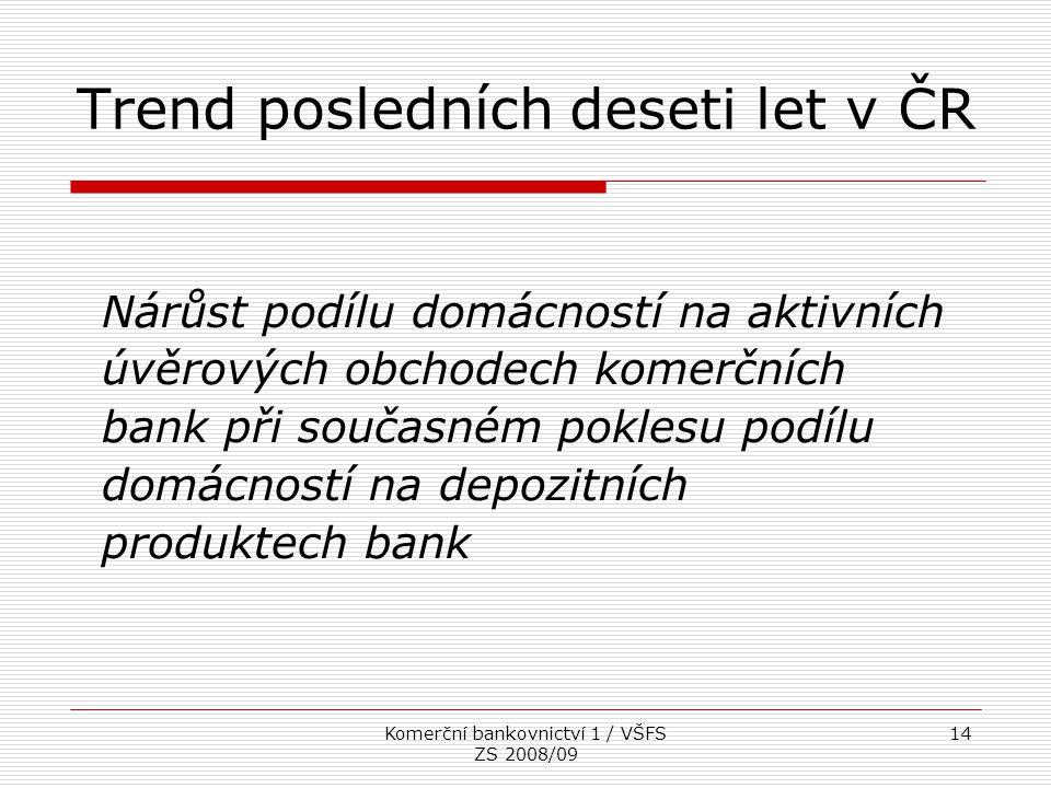 Trend posledních deseti let v ČR