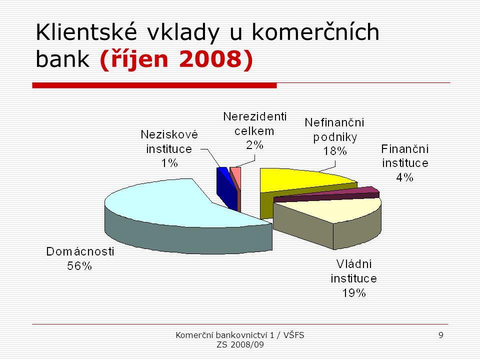 Klientské vklady u komerčních bank (říjen 2008)