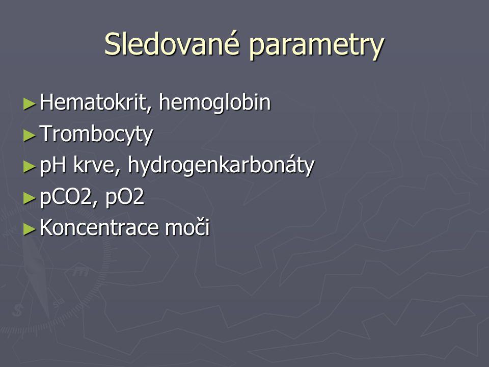 Sledované parametry Hematokrit, hemoglobin Trombocyty