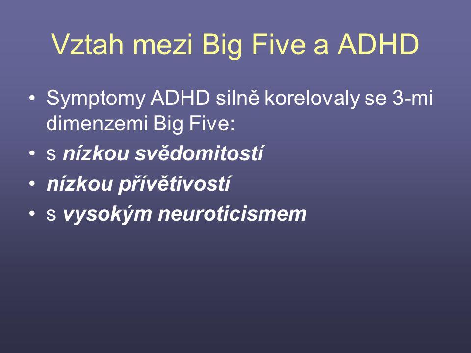 Vztah mezi Big Five a ADHD
