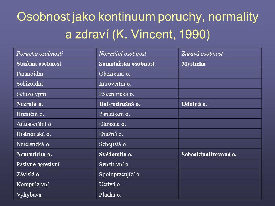 Osobnost jako kontinuum poruchy, normality a zdraví (K. Vincent, 1990)