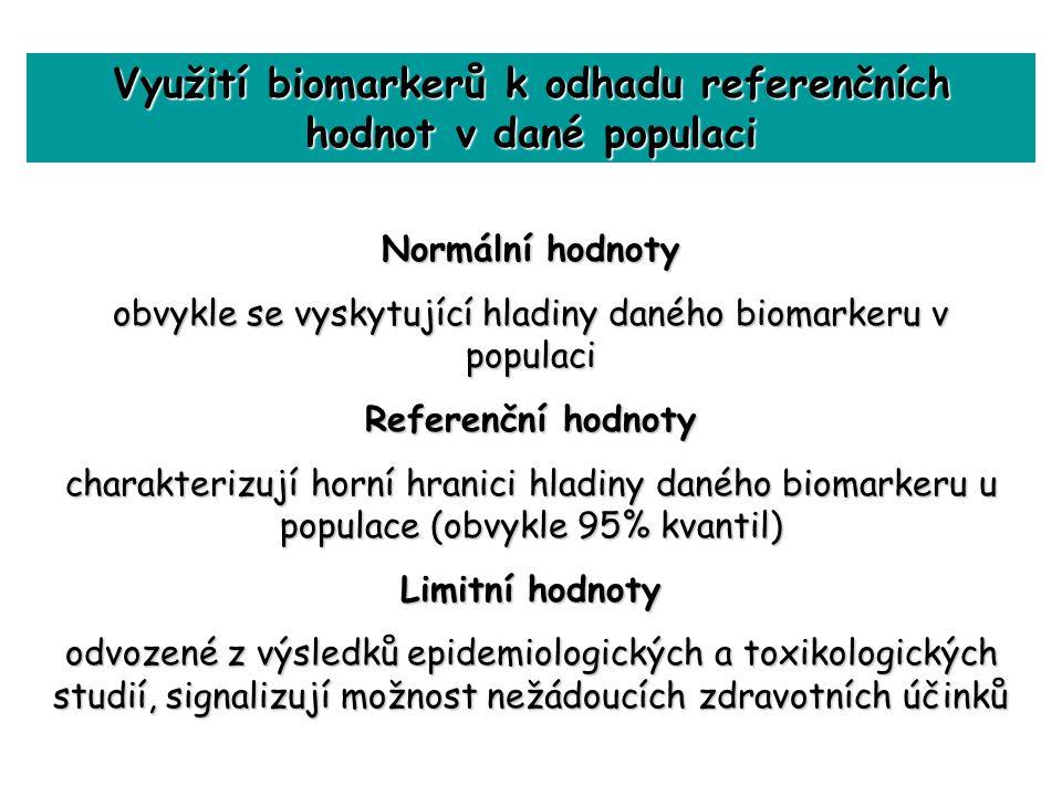 Využití biomarkerů k odhadu referenčních hodnot v dané populaci