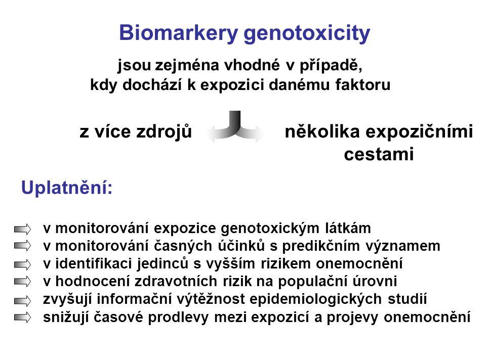 Biomarkery genotoxicity