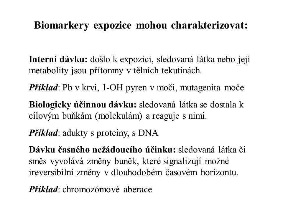 Biomarkery expozice mohou charakterizovat:
