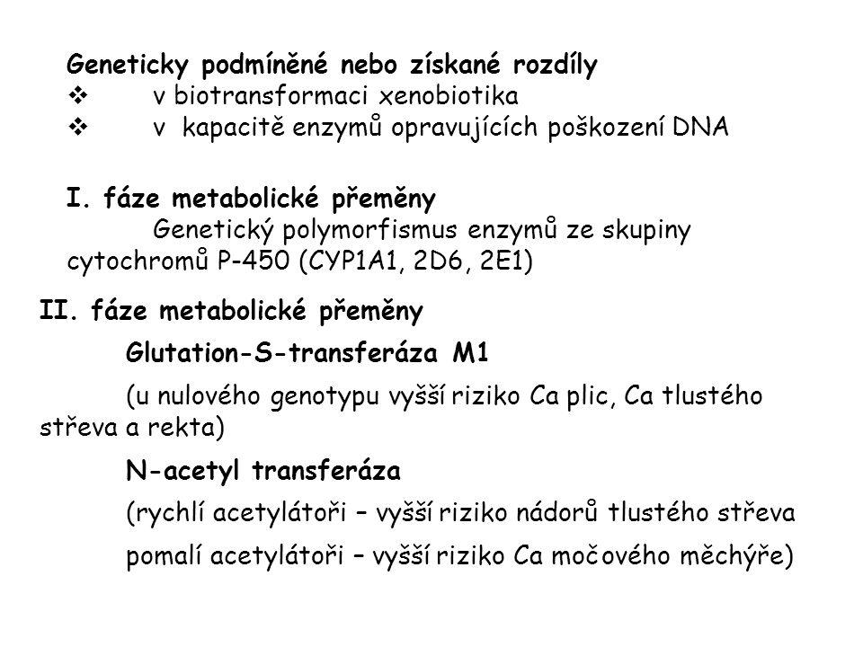Geneticky podmíněné nebo získané rozdíly
