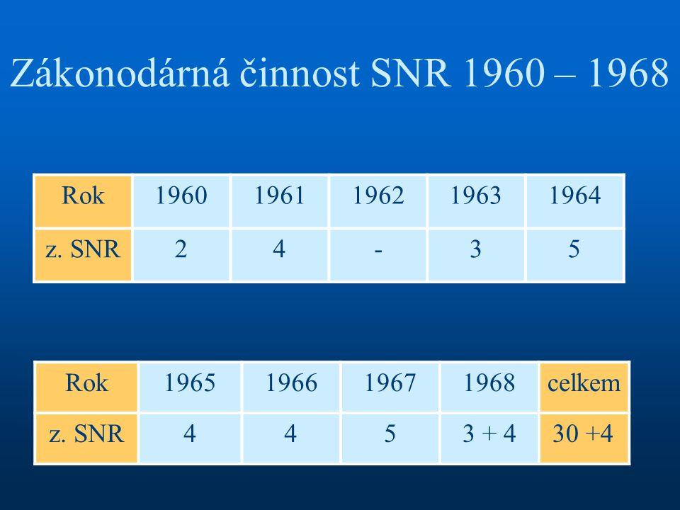 Zákonodárná činnost SNR 1960 – 1968