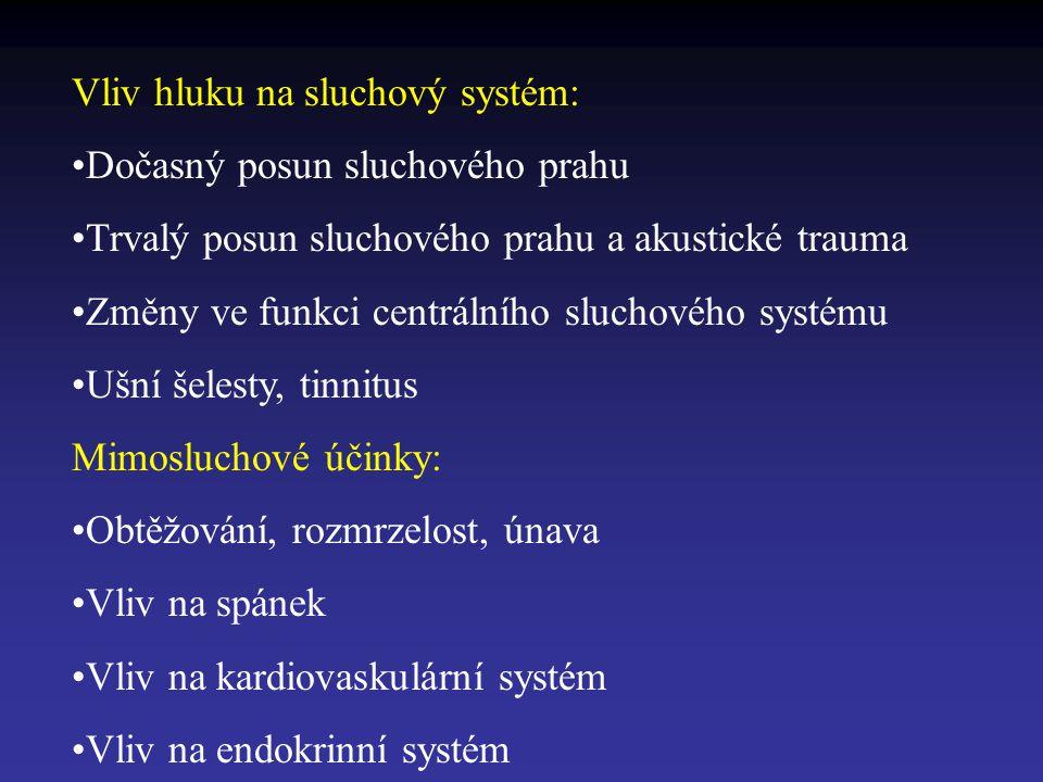 Vliv hluku na sluchový systém: