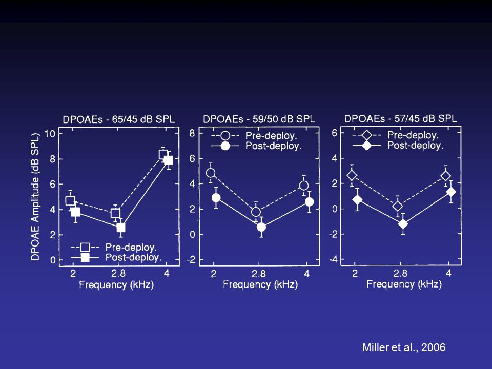 Miller et al., 2006