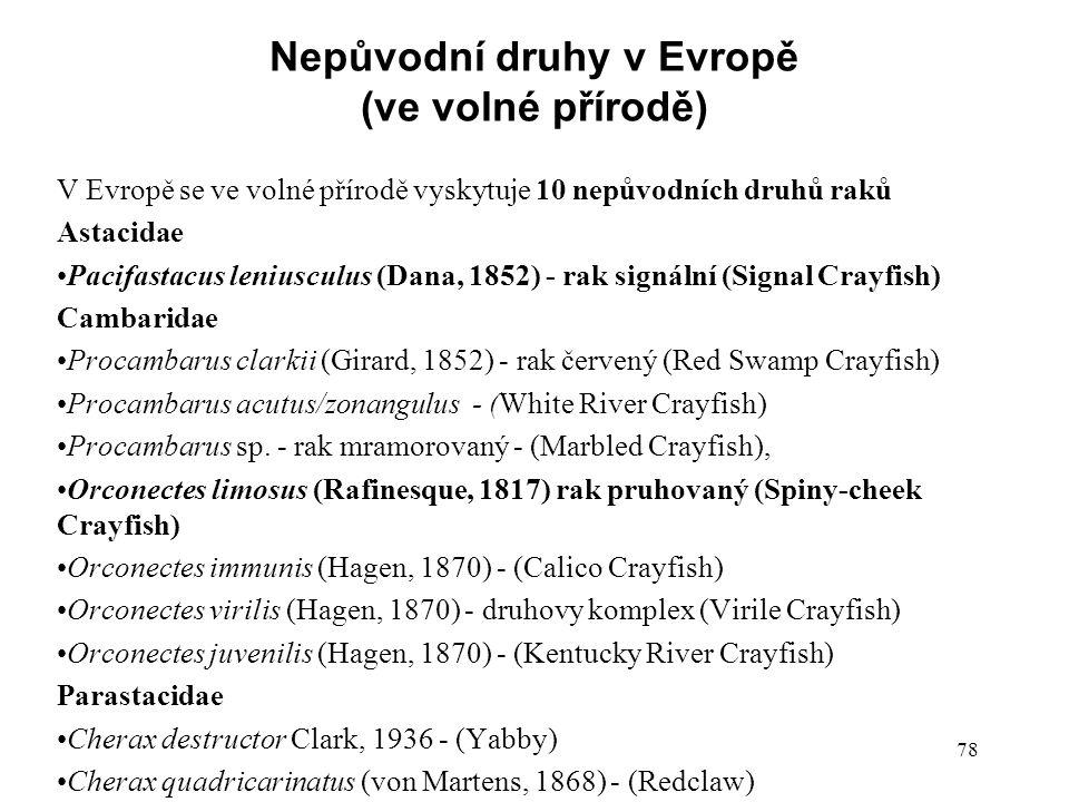 Nepůvodní druhy v Evropě (ve volné přírodě)