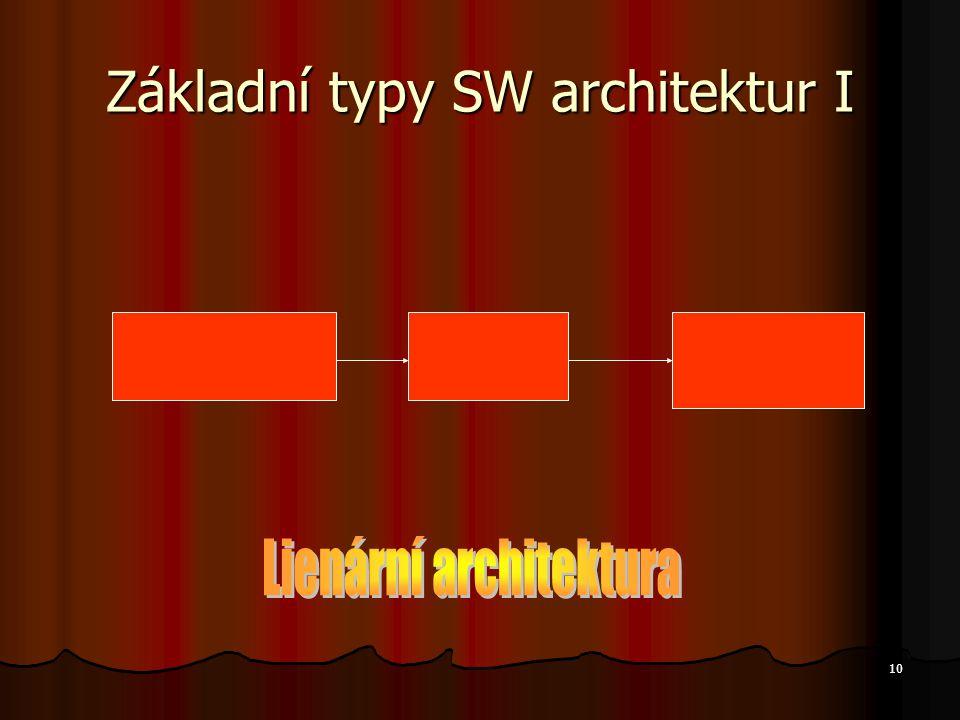 Základní typy SW architektur I
