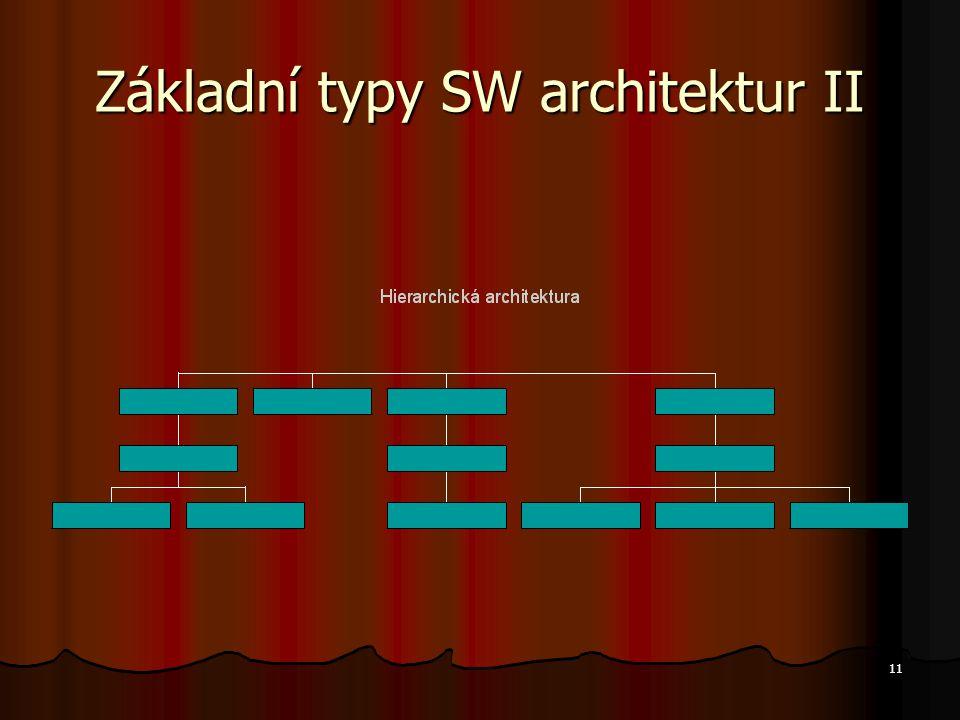 Základní typy SW architektur II
