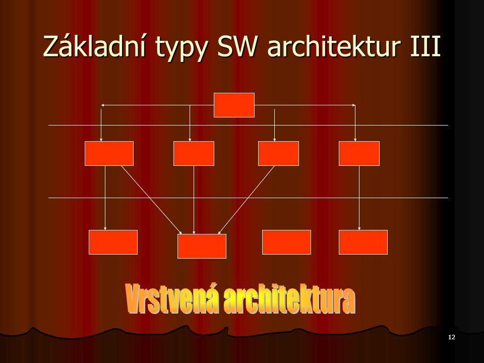 Základní typy SW architektur III