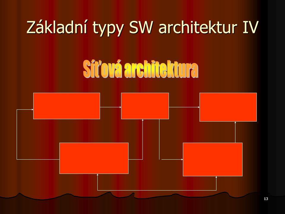 Základní typy SW architektur IV