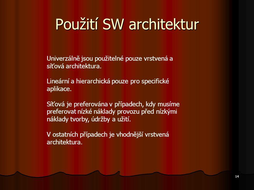 Použití SW architektur