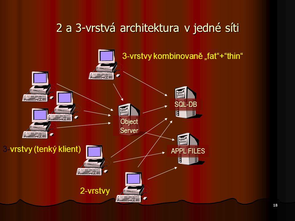 2 a 3-vrstvá architektura v jedné síti