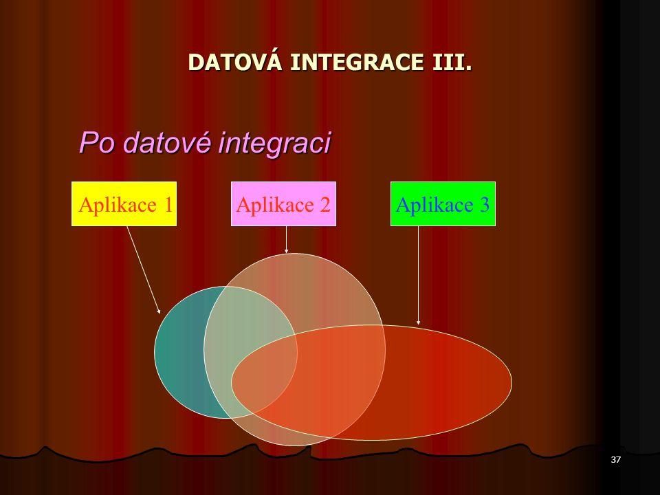 Po datové integraci DATOVÁ INTEGRACE III. Aplikace 1 Aplikace 2