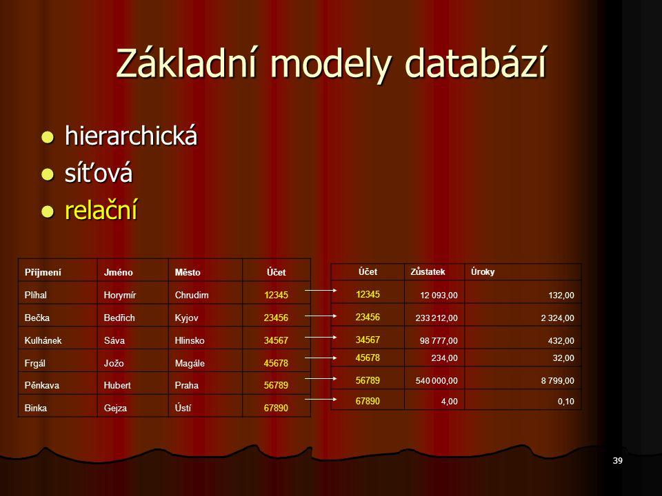Základní modely databází