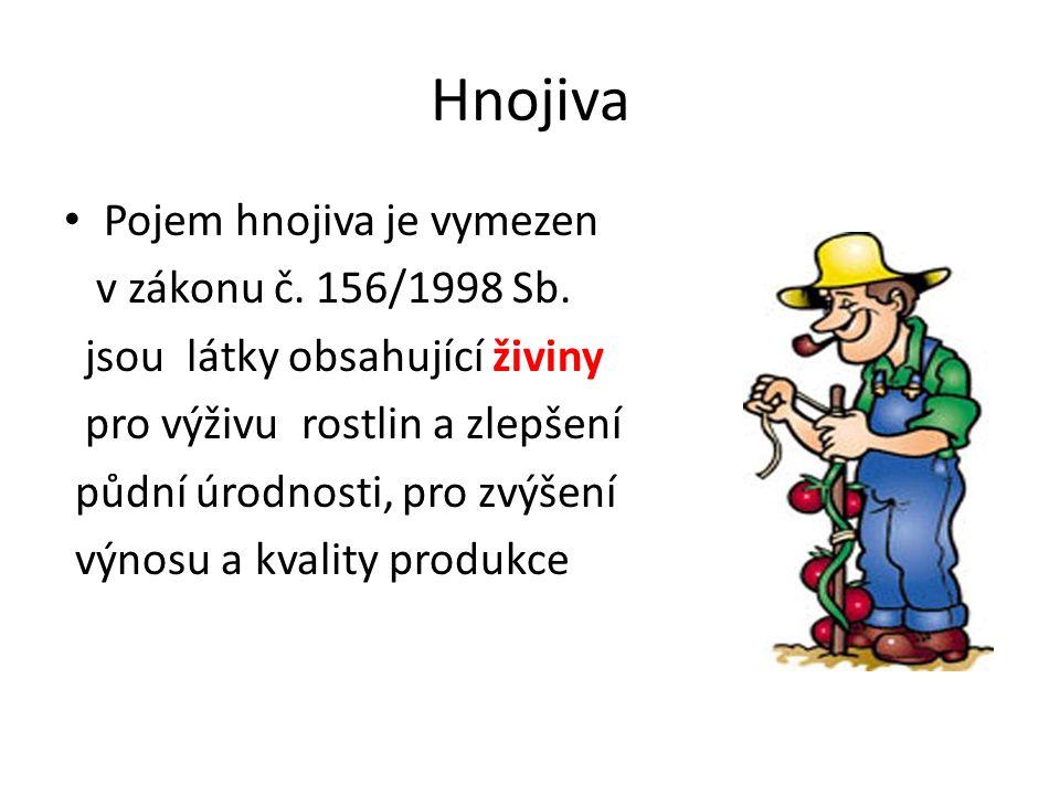 Hnojiva Pojem hnojiva je vymezen v zákonu č. 156/1998 Sb.