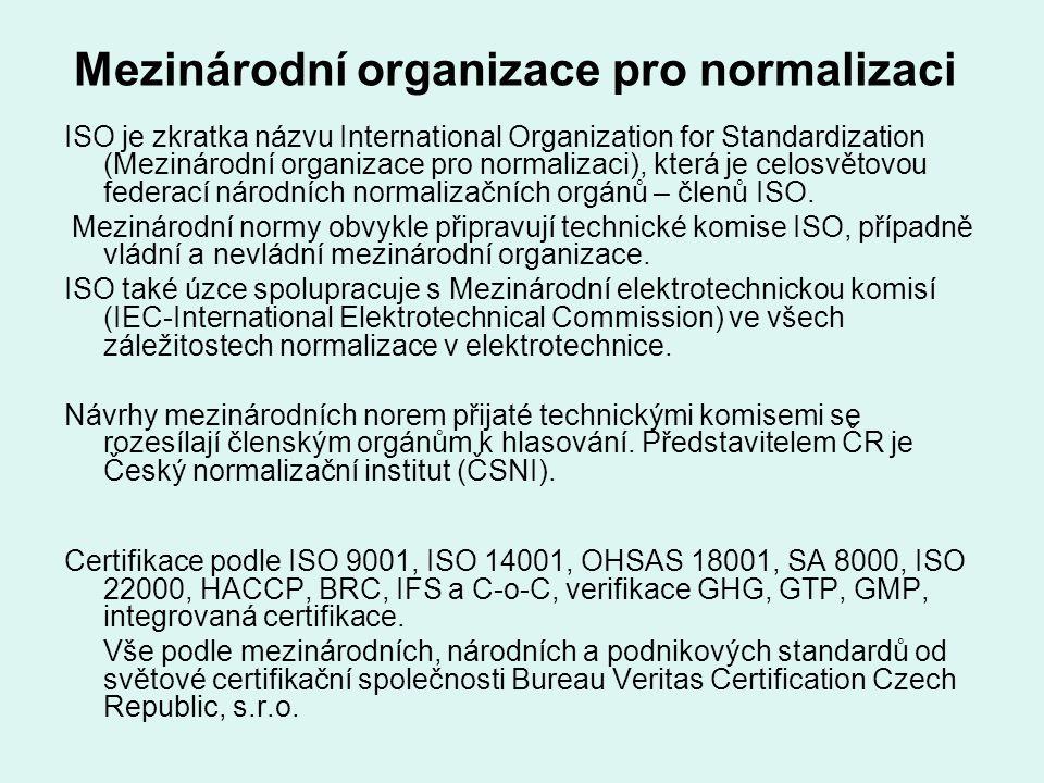 Mezinárodní organizace pro normalizaci