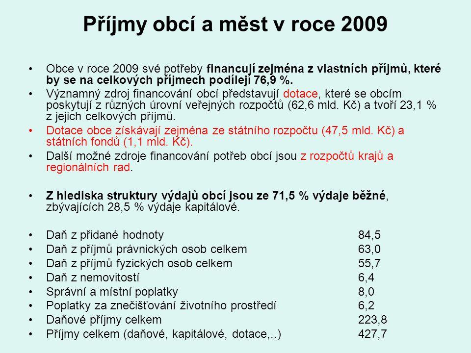 Příjmy obcí a měst v roce 2009