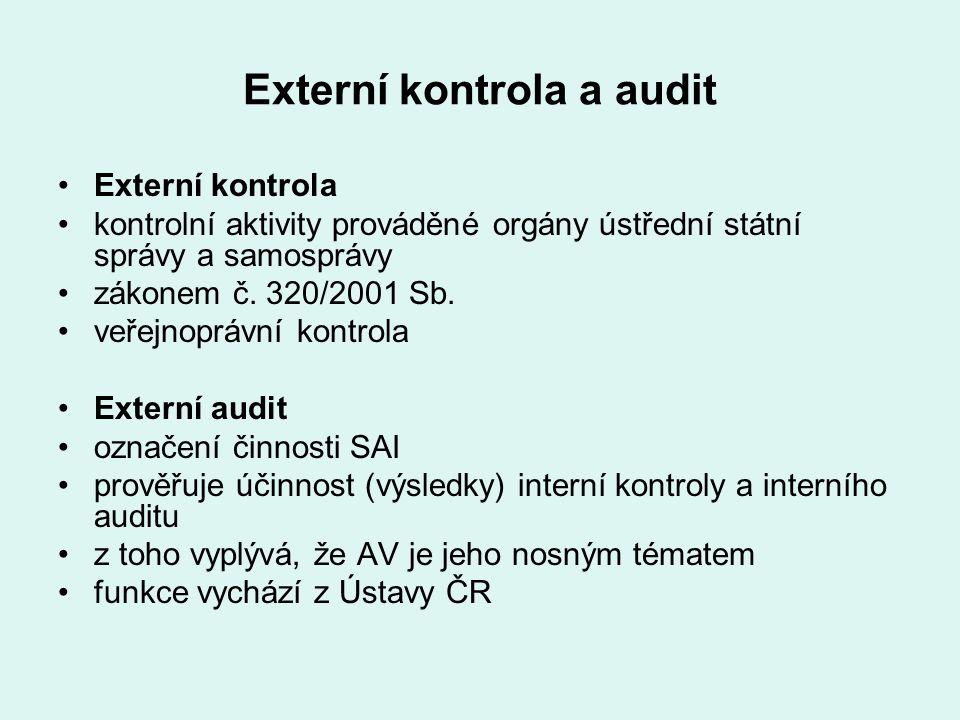 Externí kontrola a audit