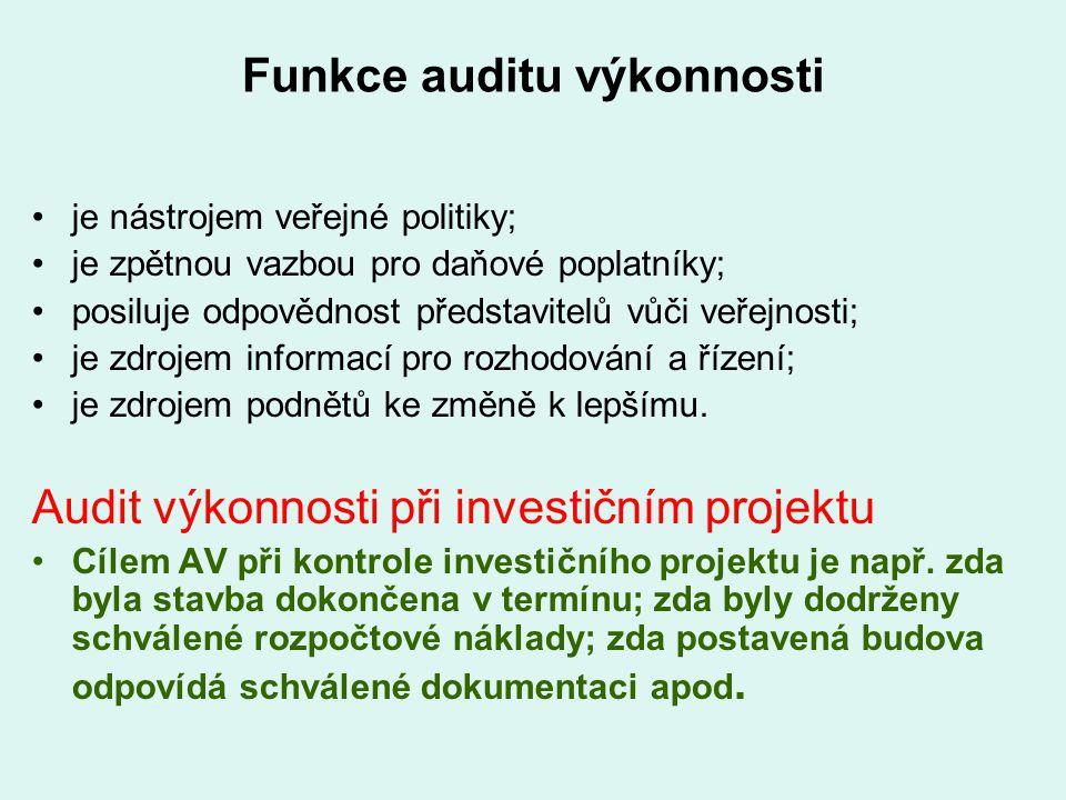 Funkce auditu výkonnosti