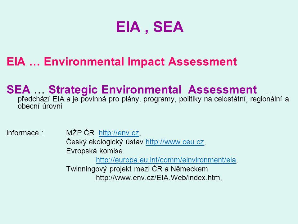EIA , SEA EIA … Environmental Impact Assessment