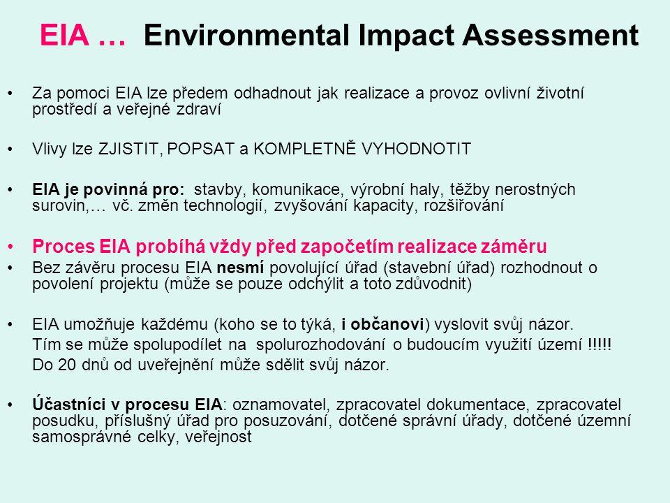 EIA … Environmental Impact Assessment
