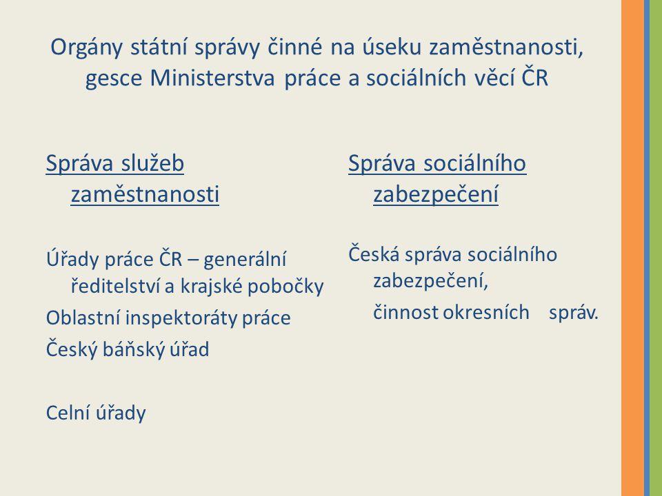 Správa služeb zaměstnanosti Správa sociálního zabezpečení