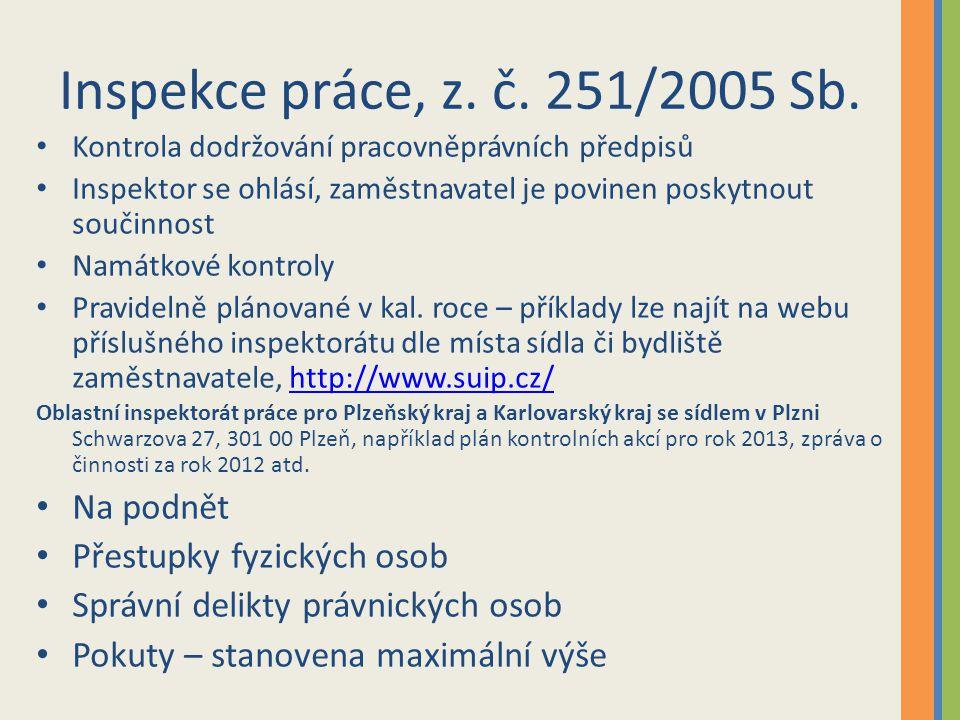 Inspekce práce, z. č. 251/2005 Sb. Na podnět Přestupky fyzických osob