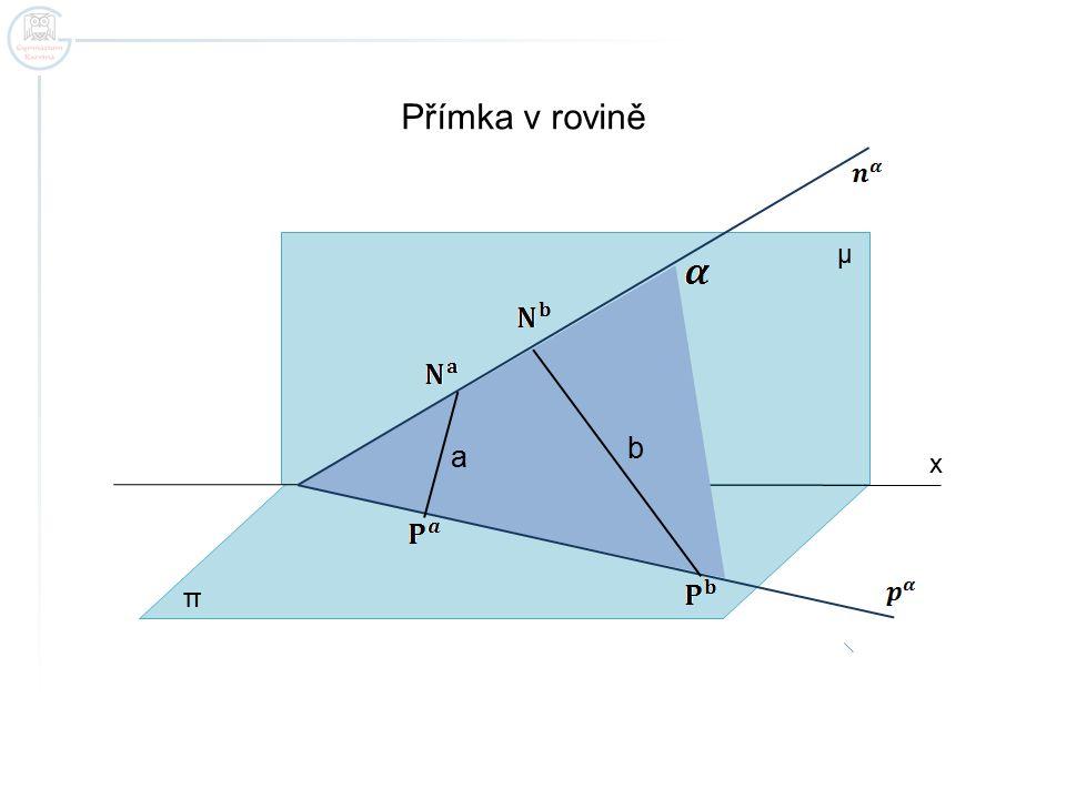 Přímka v rovině μ b a x π