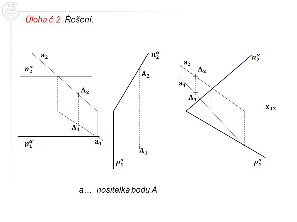 Úloha č.2 Řešení. a… nositelka bodu A