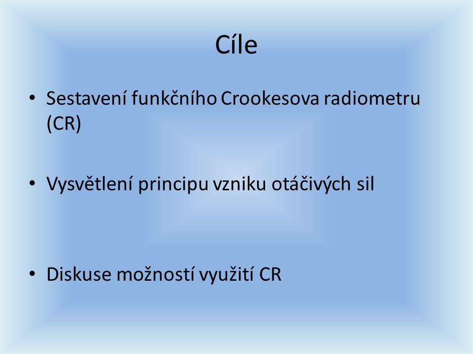 Cíle Sestavení funkčního Crookesova radiometru (CR)