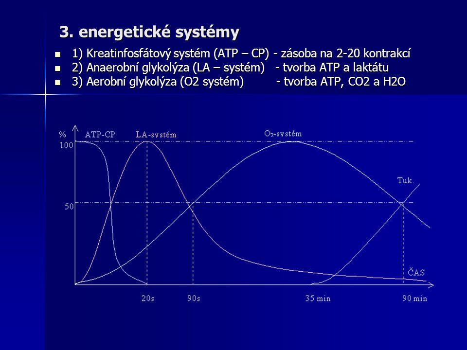 3. energetické systémy 1) Kreatinfosfátový systém (ATP – CP) - zásoba na 2-20 kontrakcí.