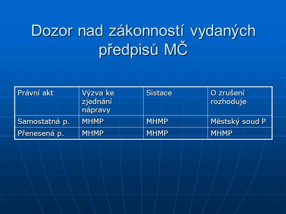 Dozor nad zákonností vydaných předpisů MČ
