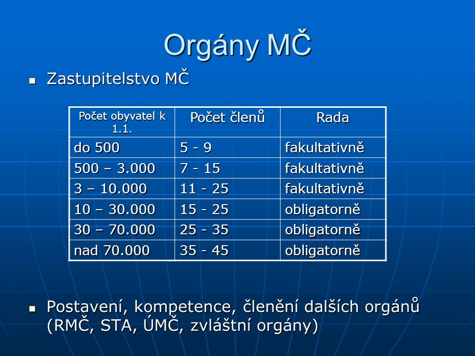 Orgány MČ Zastupitelstvo MČ