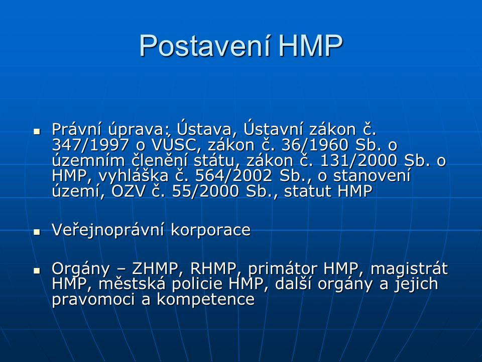 Postavení HMP