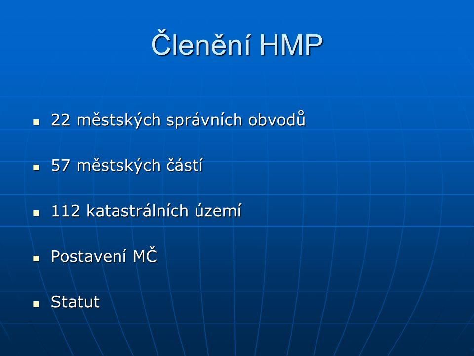 Členění HMP 22 městských správních obvodů 57 městských částí