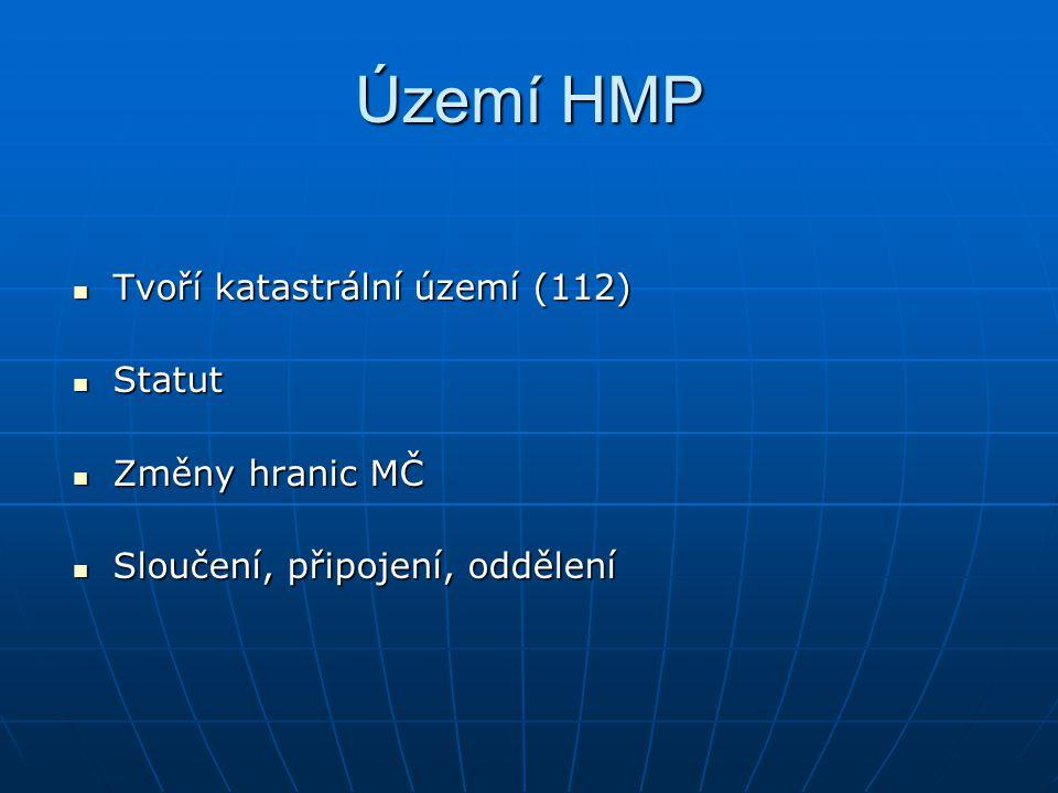 Území HMP Tvoří katastrální území (112) Statut Změny hranic MČ
