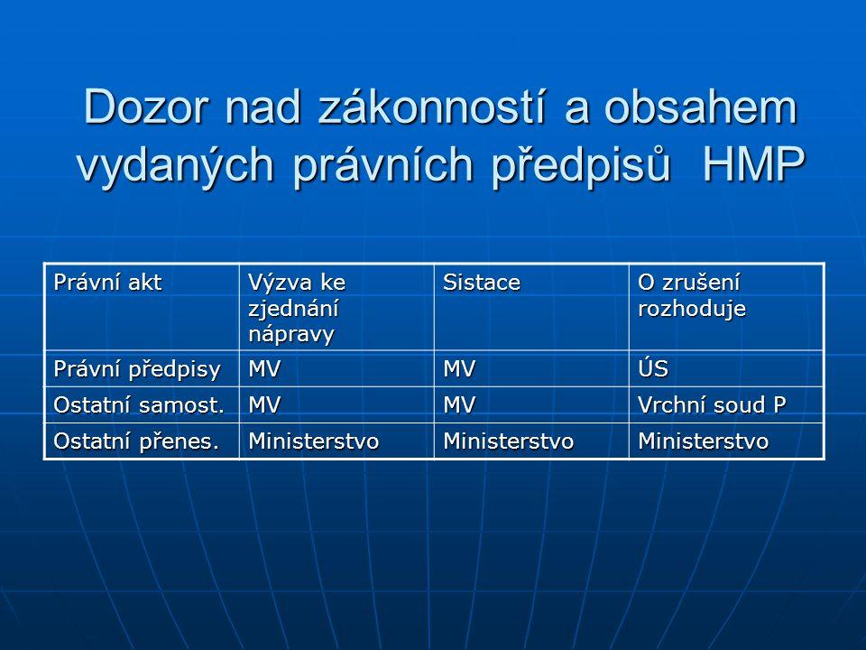 Dozor nad zákonností a obsahem vydaných právních předpisů HMP